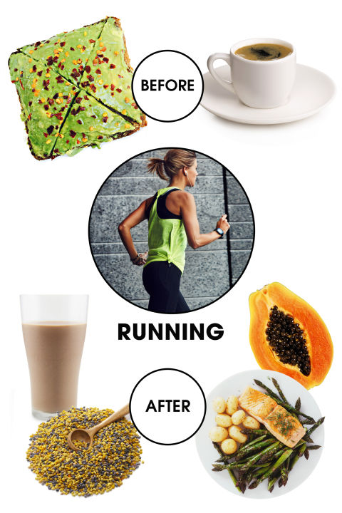 (*Spin junkies, take note! This applies to you, too.)<br /> Before: Going through some heavy digestion while hitting the pavement is not particularly ideal, so try not to have a full meal within a few hours of your jog. But if you're craving a little fuel, nutritionist Kimberly Snyder recommends avocado toast as an ideal pre-workout snack.
